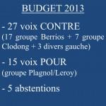 Budget 2013-Berrios